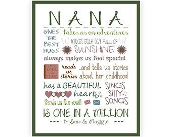 Nana Quotes Inspirational Quotesgram