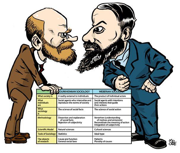 durkheim weber and marx essay