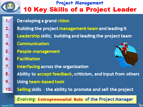 project leader Management is distinctly different from leadership - project leader or project manager, which one are you.