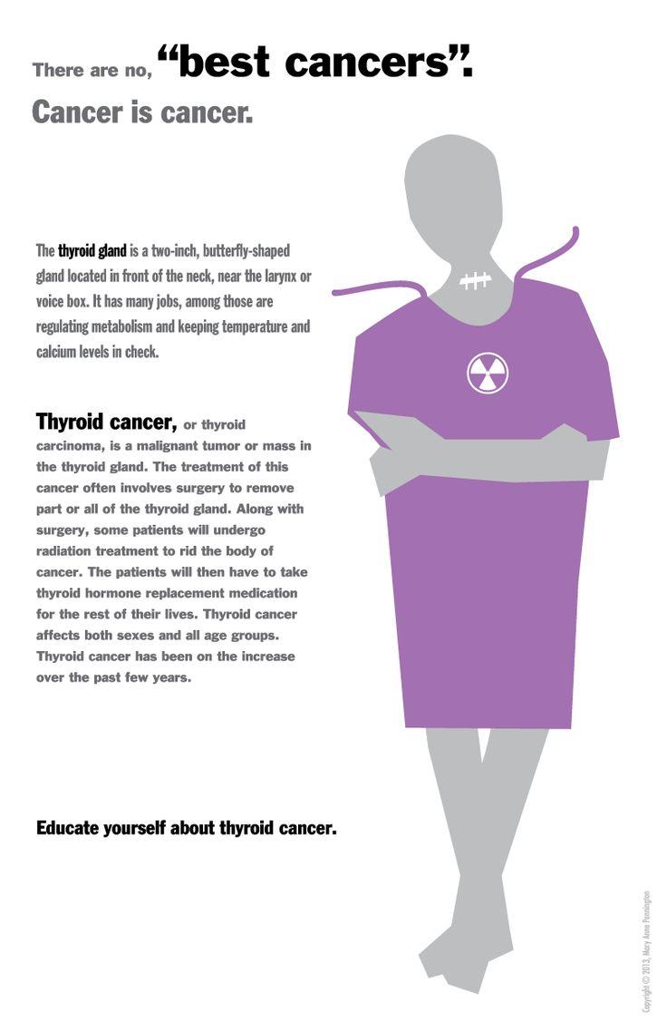 Thyroid Cancer Survivor Quotes Quotesgram