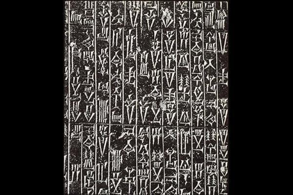 "a report on the code of hammurabi Hammurabi's code, a fine example of the ""an eye for an eye"" mentality of justice, was established in order to please the gods he worshipped."