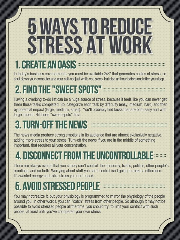 stress management among working womens in The objective of the current study was to assess stress among students of various professional  working it is when this stress  stress management.