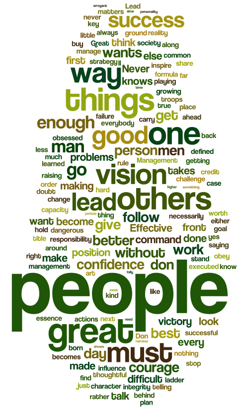 Ethical Leadership Quotes QuotesGram