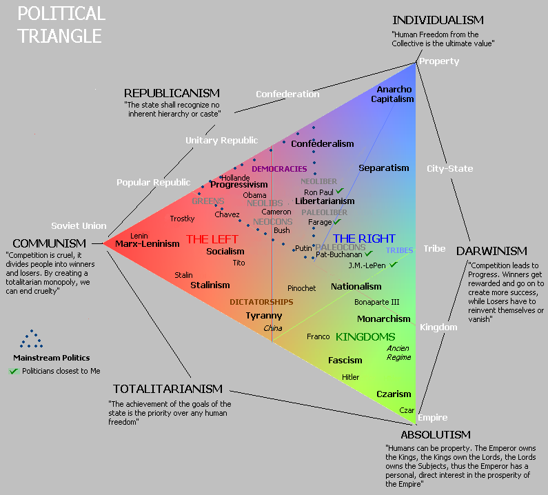 an analysis of the political system of anarchism Socialists refer to capitalism as the system in which the state hands out out to capitalists by the political class the analysis by mises institute.