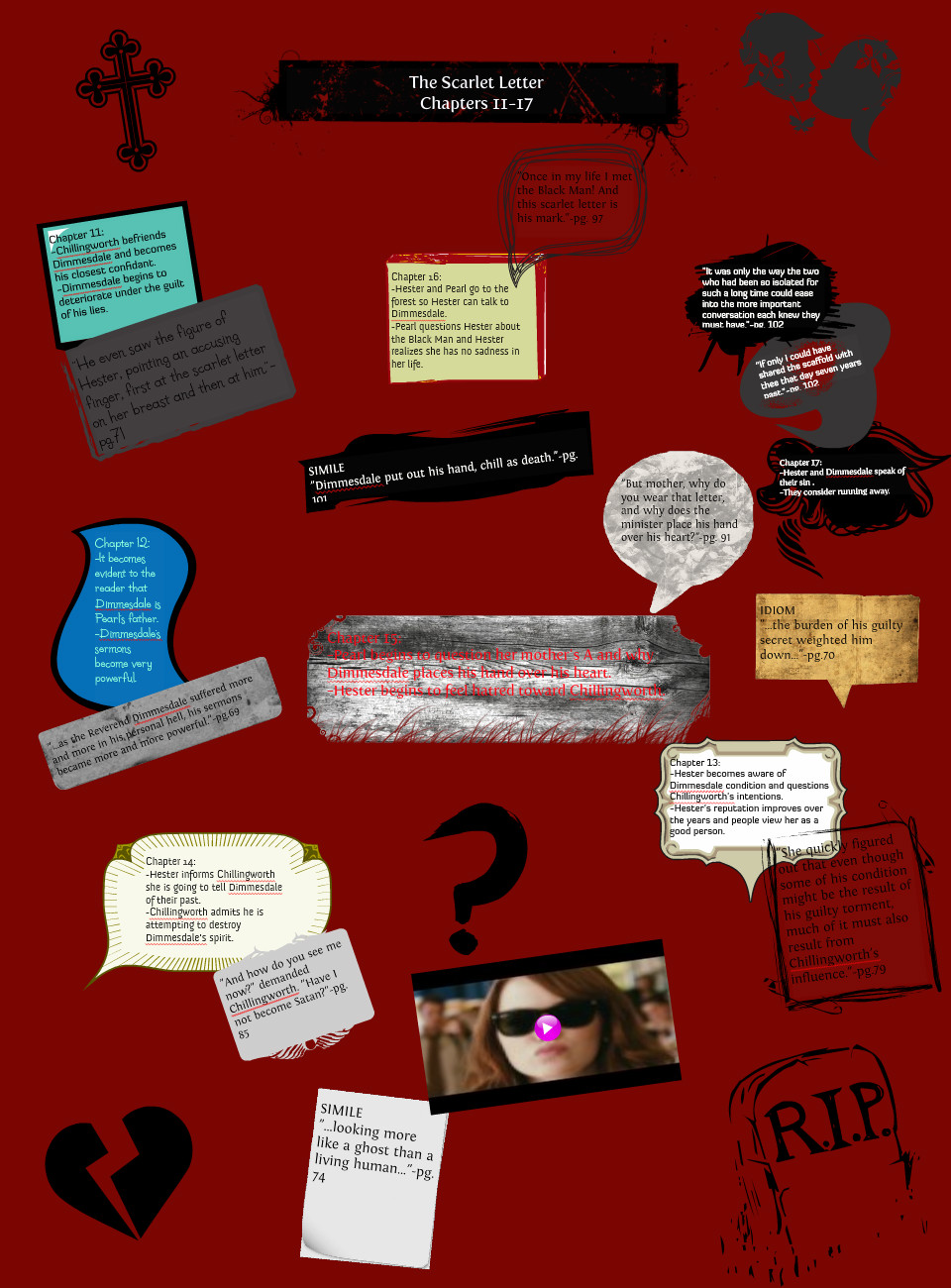 Chapter  Scarlet Letter Quotes