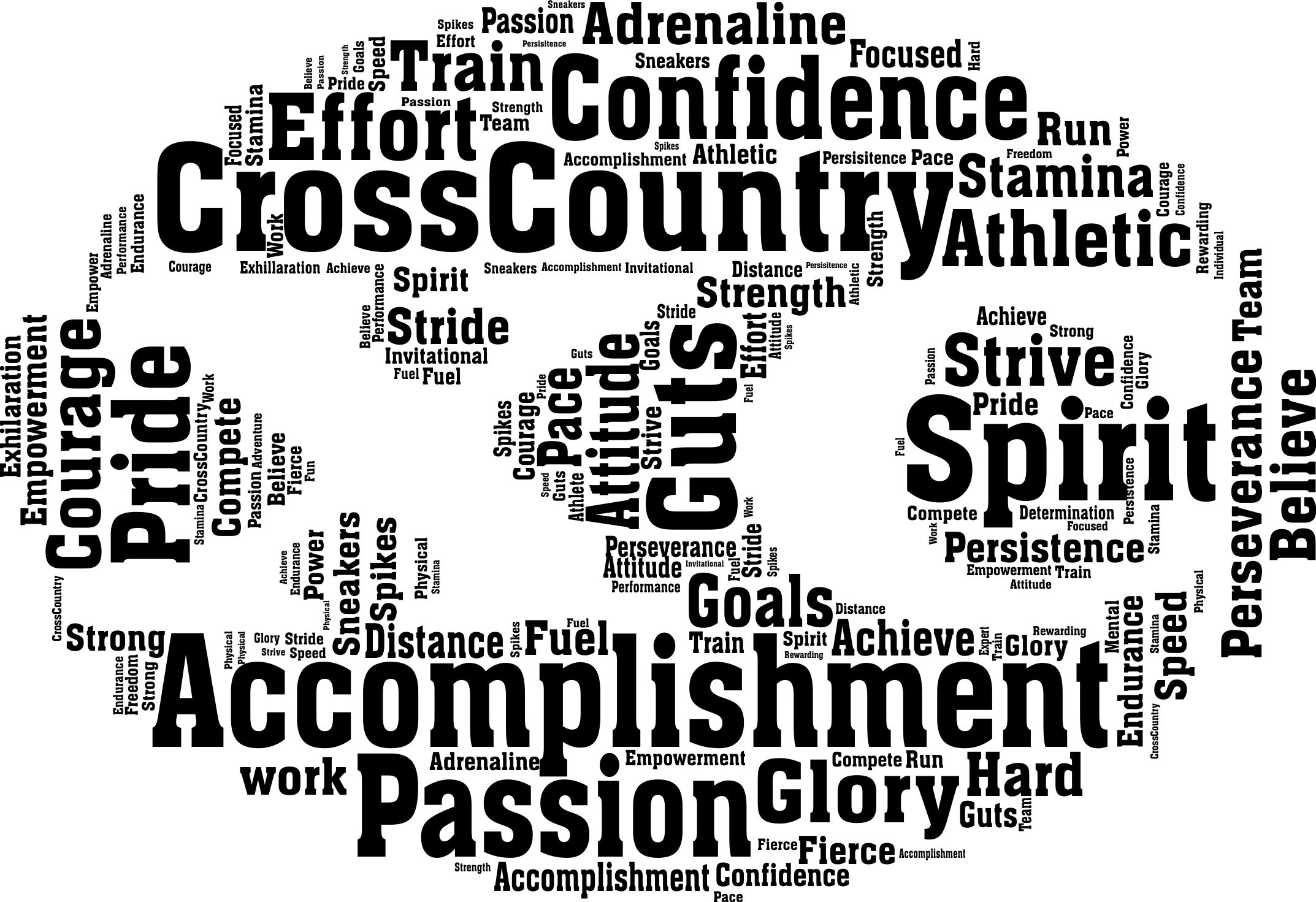 Shirt design words ideas - Shirts For Cross Country Quotes