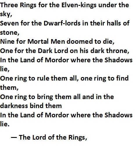 Rings With Quotes On Them Quotesgram: One Ring Tolkien Quotes. QuotesGram