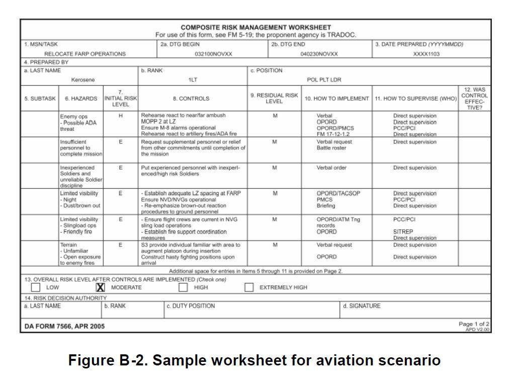 Composite Risk Management Worksheet Gym - composite risk ...