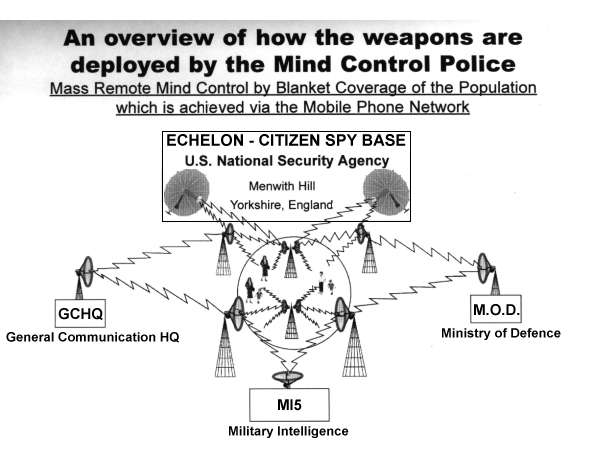 """brainwash in 1984 Brainwashing and mind control in religious cults and elsewhere used of cults, """"brainwashing"""" or """"mind control"""" refers to the unethical use of persuasion methods with the aim of recruiting people into joining or remaining involved with a group, movement, or cause."""