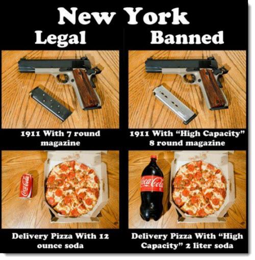 Gun control vs second amendment rights