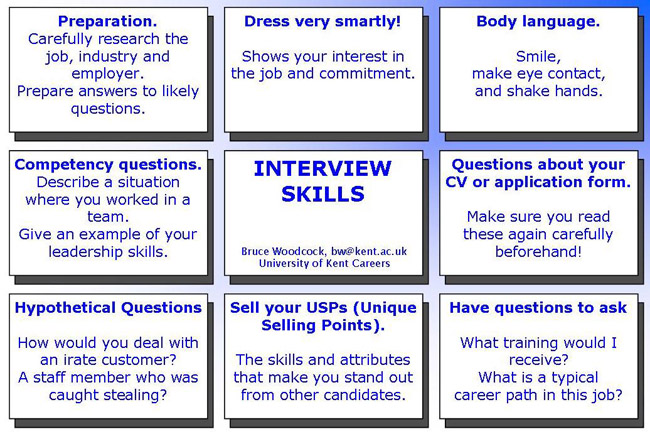 Quotes For Interview Skills. QuotesGram