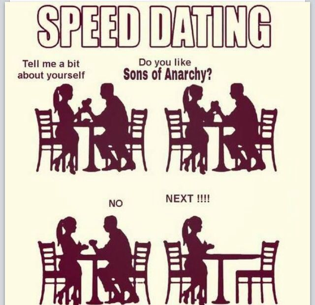 Speed dating funny pictures