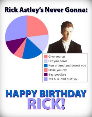 Rick Astley Happy Birthday
