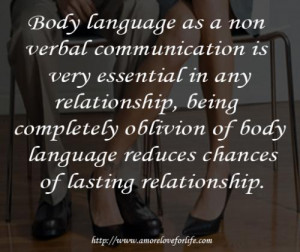Body Language As A No Verbal Communication Is Very Essential In Any ...