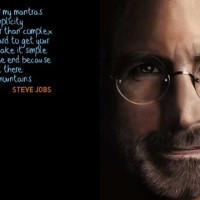 Steve Jobs Quote On Focusing and Simplicity