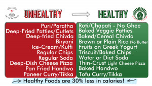 list of healthy foods about healthy food pyramid recipes for