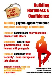 Poster: Building psychological resilience . --- Have Resilience Today ...