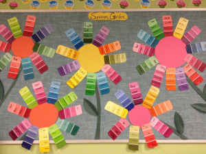 synonym flowers (classroom). This gives me an idea for Library: they ...