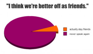 Think We're Better Off As Friends