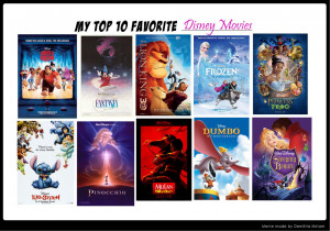 Top Walt Disney Movie Meme