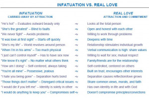 infatuation vs love