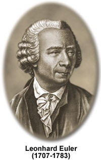 the life and contributions of leonhard euler 2017-2-19 the three stations of his life—basel,  a few of euler's memorable contributions are selected and discussed in more  leonhard euler: his life, the man,.