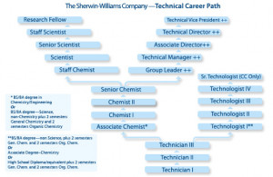 engineering career information Detailed career information for sound engineering technicians including salary, job outlook, employment opportunities and career training programs.