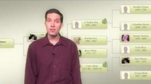 Jeffrey Dahmer Videos, Jeffrey Dahmer Pictures, and Jeffrey Dahmer ...