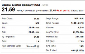 GE stock quote – General Electric Company stock price – ge stock ...