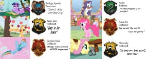 My Little Ponies Friendship is Magic: Sorting Hat by ...