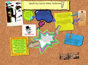 Laurie Halse Anderson Speak Quotes Laurie halse anderson
