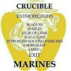 Marines, crucible