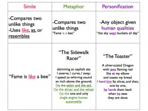 Poems With Personification Simile And Metaphor
