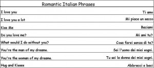 Italian Compliments and Flirting