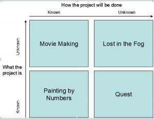 Eddie Obeng 2 2 Project MAtrix