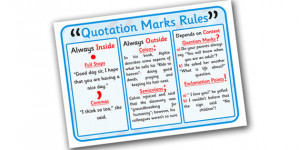 Quotation Marks Rules Display Poster - rules for quotation marks ...