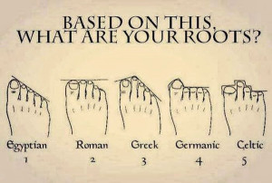 Image of Based On This, What Are Your Roots