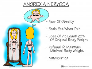 Anorexia Quotes And Sayings