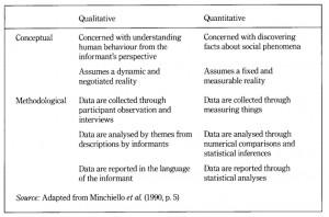 quantitative qualitative summary table