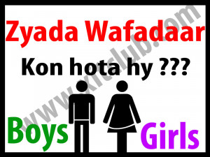 Funny Urdu Questions for Facebook Pages/Walls/Groups
