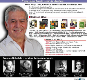 Reflexiones Mario Vargas Llosa