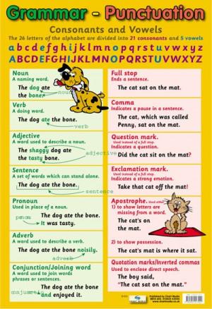 Grammar & Punctuation