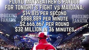 Floyd Mayweather Quotes About Hard Work Floyd Mayweather boasts he