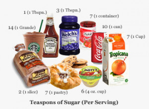 how does sugar cause food addiction youtube video playlist sugar