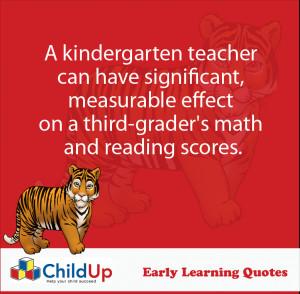 ChildUp Early Learning Quote #068 (Kindergarten Teacher)