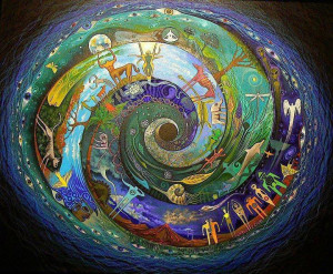 spiral the great circle of life from sacred of geometrys facebook page ...