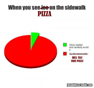 ... . Check out the blog if you want more pizza-related awesome-ness