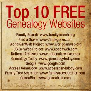 Top 10 Free Genealogy Websites