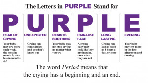Parents, after learning about Period of PURPLE Crying have said ...