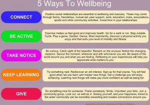 This work led to the development of the 5 Ways to Wellbeing.